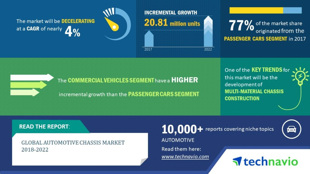Global Chassis Market 2018-2022